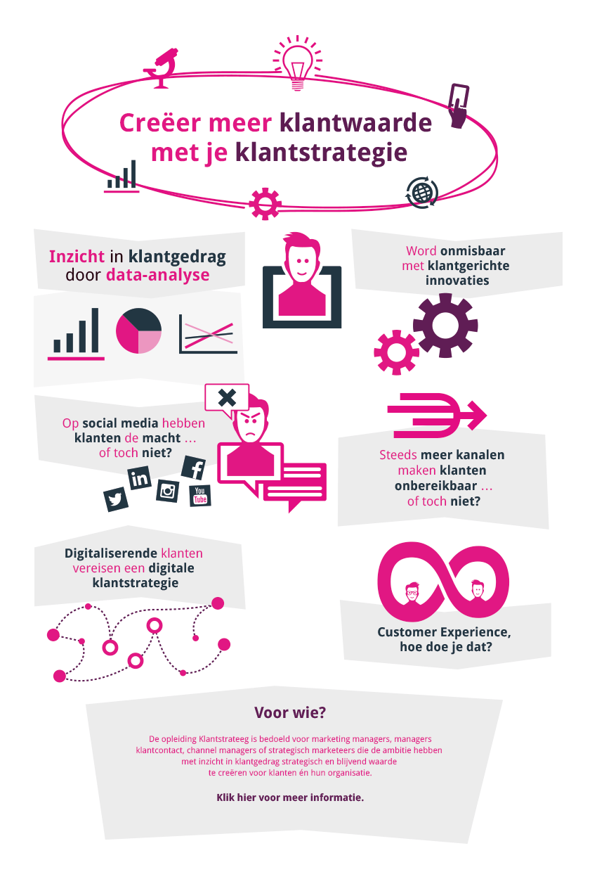 aog-infographic-klantstrategie