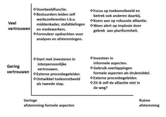 mate_van_vertrouwen